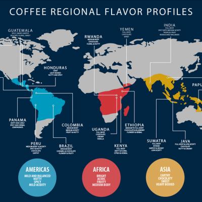 regiones de cultivo del cafe